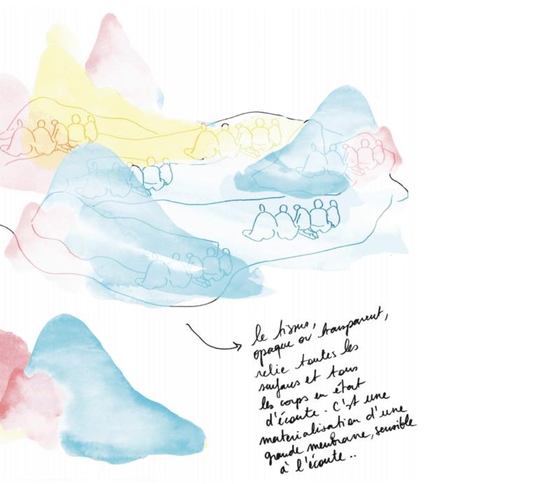 dessins représentant le travail avec des enfants, cachés sous des tulles colorées